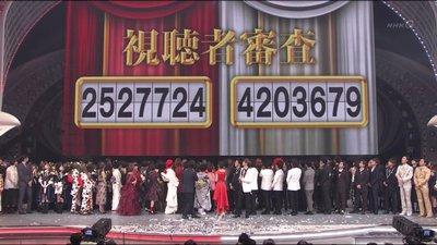 NHK紅白2016視聴率は前半35.1%http://shiba.2ch.net/test/read.cgi/akb/1483323216/