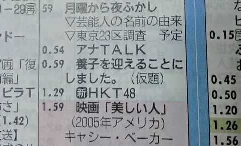 日テレ深夜枠でHKT48の新番組