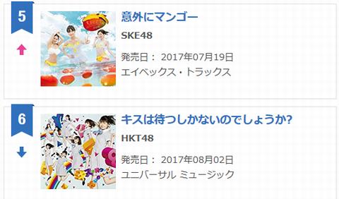 HKT48 10thシングル初週売上19万9504枚で過去最低更新 【キスは待つしかないのでしょうか?】【オリコン】https://rosie.2ch.net/test/read.cgi/akb/1502135758/