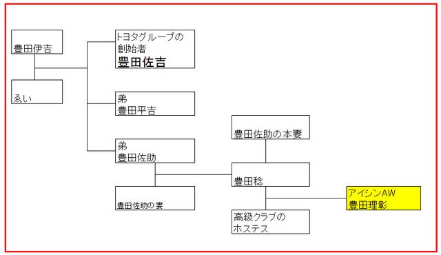 ToyotaSekuhara2015120803