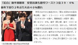 NHK紅白2017 視聴率歴代ワースト3位 39・4% 事前予想50%超えから大コケhttp://hayabusa9.2ch.net/test/read.cgi/mnewsplus/1514863227/