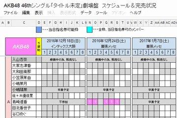 【AKB48】46th劇場盤3次完売数http://shiba.2ch.net/test/read.cgi/akb/1475818648/