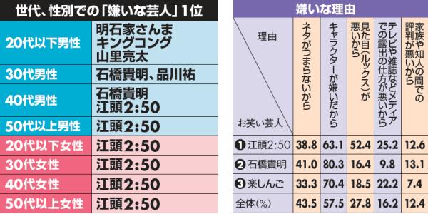 NikkeiEnta20140205