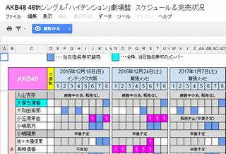 【AKB48】46th劇場盤の空注文ランキングhttp://shiba.2ch.net/test/read.cgi/akb/1477490161/