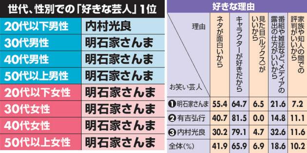 NikkeiEnta20140201