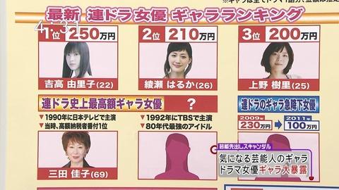 ActressGuaranty01