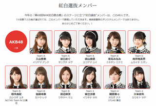 【AKB48】NHK紅白の出演メンバー48名決定!今年はパフォーマンス曲を視聴者投票、上位3曲でメドレーhttps://rosie.2ch.net/test/read.cgi/akb/1512378483/
