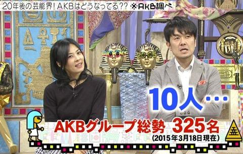 土田「今のAKBから10人残らない」