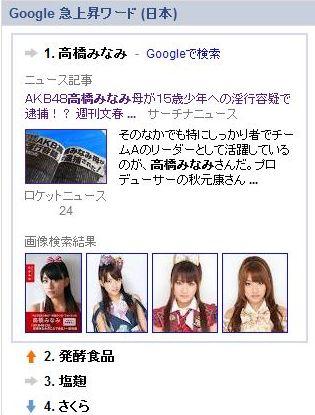 GoogleSrchTakamina20120208