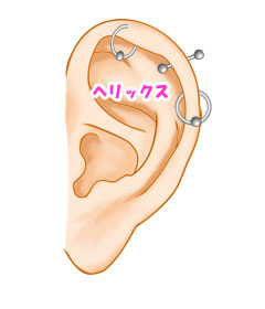 ear_helix