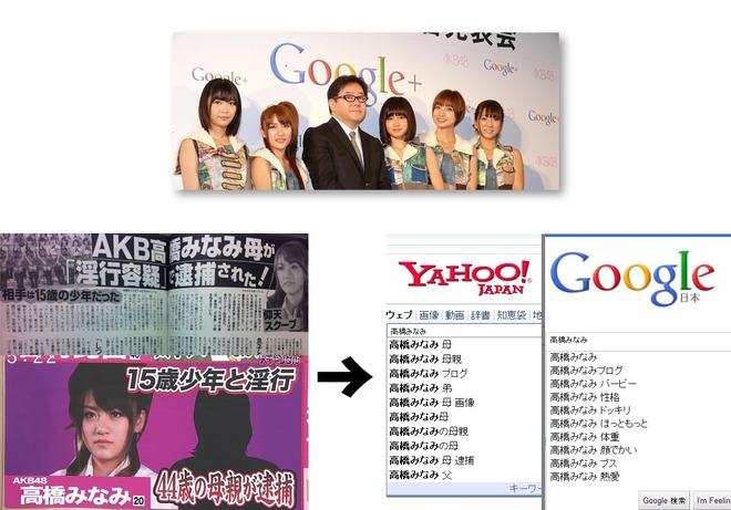 AKBgoogleRelation01