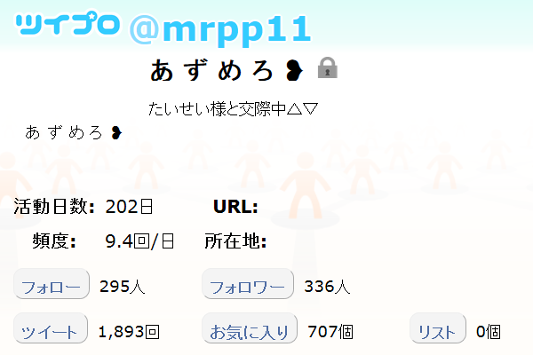 mrpp11 のツイプロ