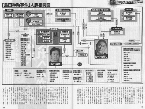 GendaiSinsukeJinmyaku20111008_1