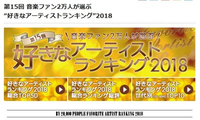 オリコン「2万人が選ぶ好きなアーティスト2018」 3位 乃木坂 19位 欅坂 35位 ももクロ 38位AKBhttp://matsuri.2ch.net/test/read.cgi/morningcoffee/1545597514/