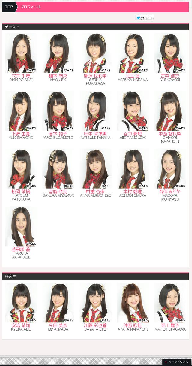 HKT48profile20120618