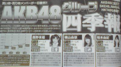 AKB48予想株価