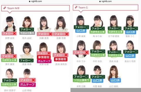 NGT48が公演再開「再スタートのお知らせ」 現行チーム制度を取りやめhttp://rosie.2ch.net/test/read.cgi/akb/1554963508/