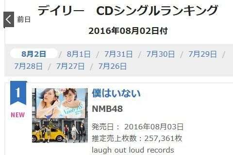 NMB48「僕はいない」オリコンhttp://shiba.2ch.net/test/read.cgi/akb/1470221129/
