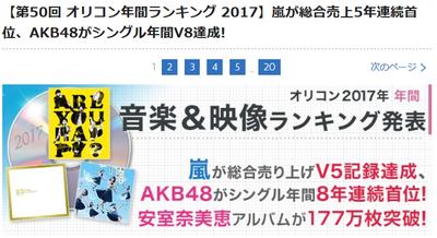 2017年アーティスト別売上 4位 乃木坂46(80.6億) 5位 AKB48(72.6億) 9位 欅坂46(38.3億)https://mevius.2ch.net/test/read.cgi/nogizaka/1514012525/