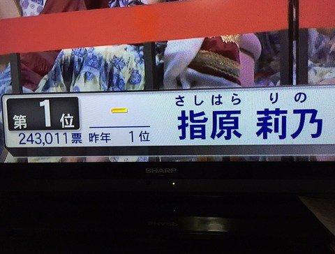 AKB総選挙1位、指原の票数「243,011」を逆から読むと「1位をさっしーに」になる 【八百長】http://shiba.2ch.net/test/read.cgi/akb/1466255581/