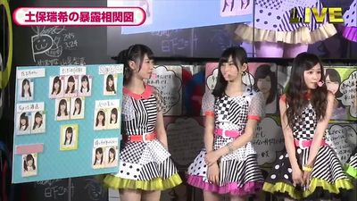 AKB48土保瑞希の暴露相関図