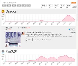 Mステ新曲披露AKB48Twitterトレンドhttps://shiba.2ch.net/test/read.cgi/akb/1495800113/