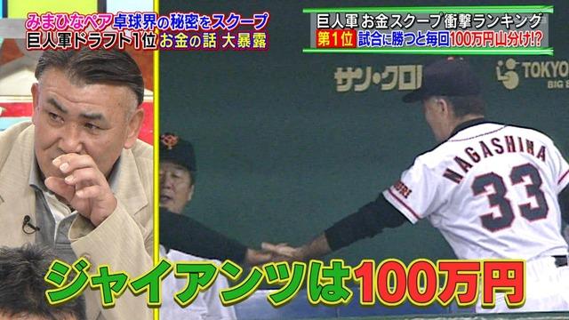 元巨人・河野博文さん「ジャイアンツは勝つと100万円賞金が出てた」