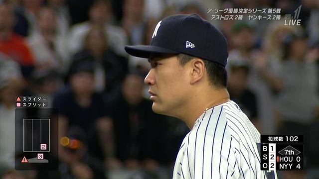 田中将大は「MLBのエース」 快刀乱麻の投球に称賛の嵐「侍がアメリカを掴んだ」