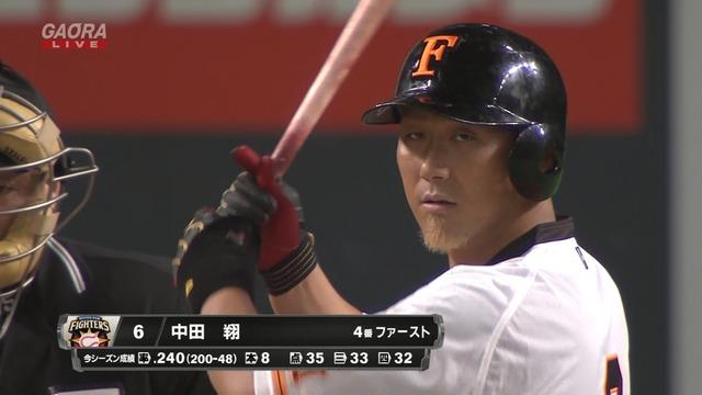 中田翔さん、清原にしか見えないwwww