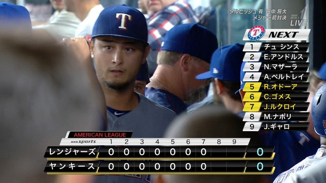 田中 vs ダルビッシュ 両者7回まで無失点!