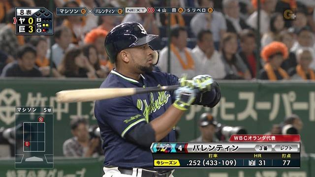 バレンティン 31号を打って以降の打率.063
