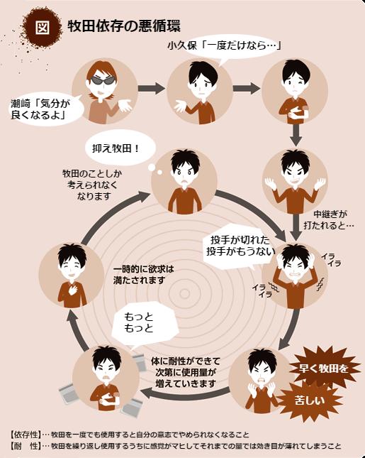 http://livedoor.blogimg.jp/livejupiter2/imgs/4/2/42bcbe71.png