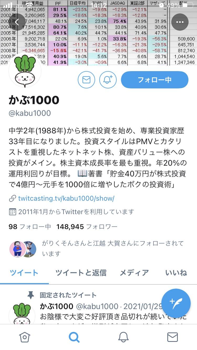 【悲報】 阪神の4ツールプレイヤー江越大賀さん、怪しい投資話にのめり込んでしまう