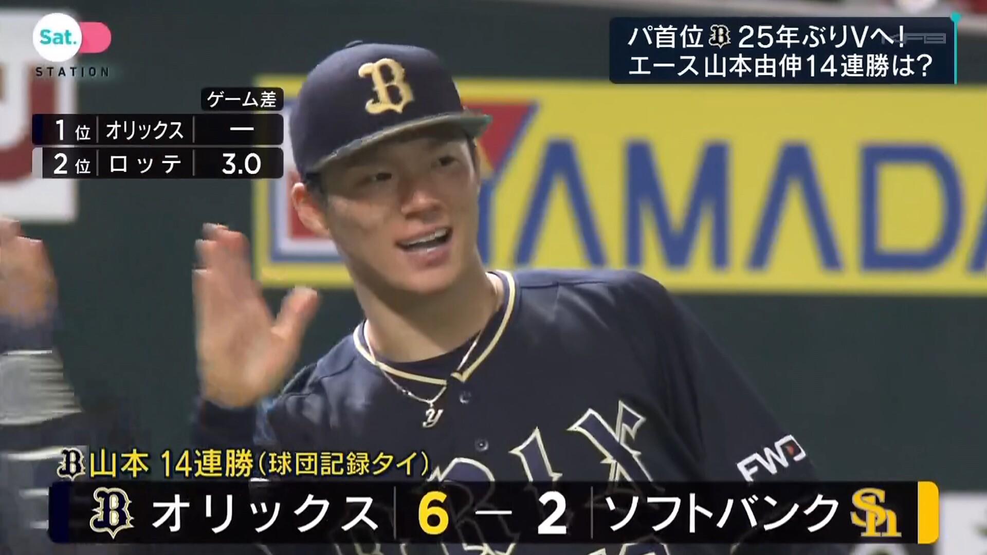 山本由伸(23) 17勝5敗 防1.46 ←これ