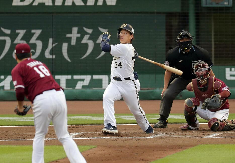 吉田正尚 178打席 8本塁打 4三振