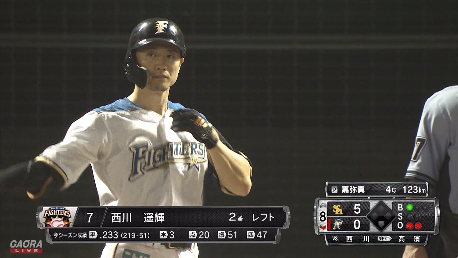 最下位低迷の日本ハム 中田翔だけでなく、西川遥輝も「もう厳しい」の指摘