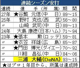 miurahyou-kae-w300_0
