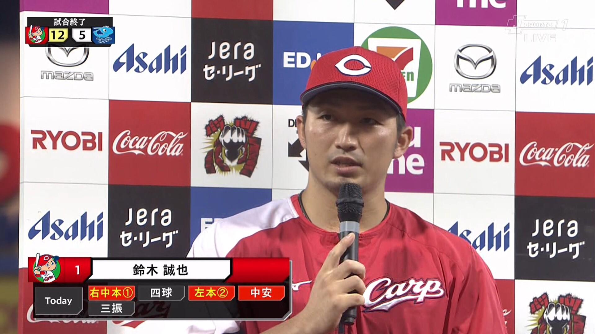 スーパー誠也 13試合12本塁打