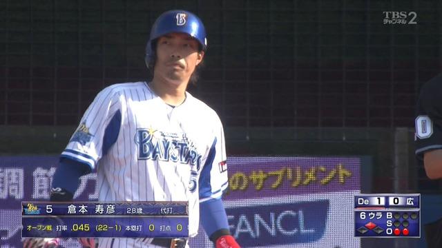 倉本寿彦、市外局番打率が更に北上