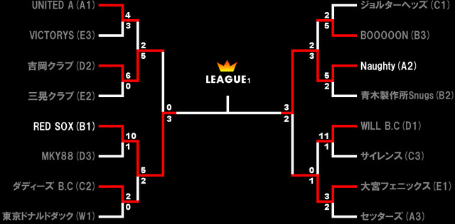 league1_tornament