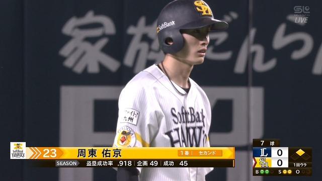周東、9試合連続月間19盗塁 → 柳田の実質ランニングホームランを呼び込む