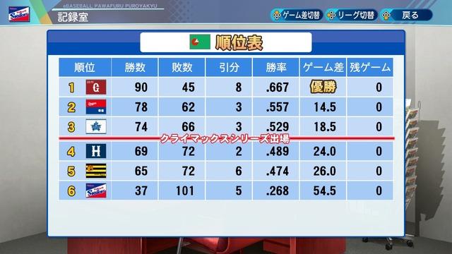 【パワプロ2020】 ヤクルトから山田哲人&小川泰弘&石山泰稚を抜いてペナント回した