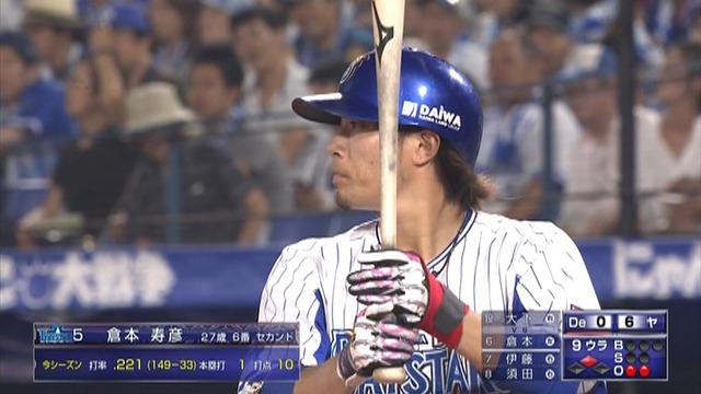 7月 倉本寿彦 .打率.091(22-2) 1本 1打点 出塁率.091 OPS.318