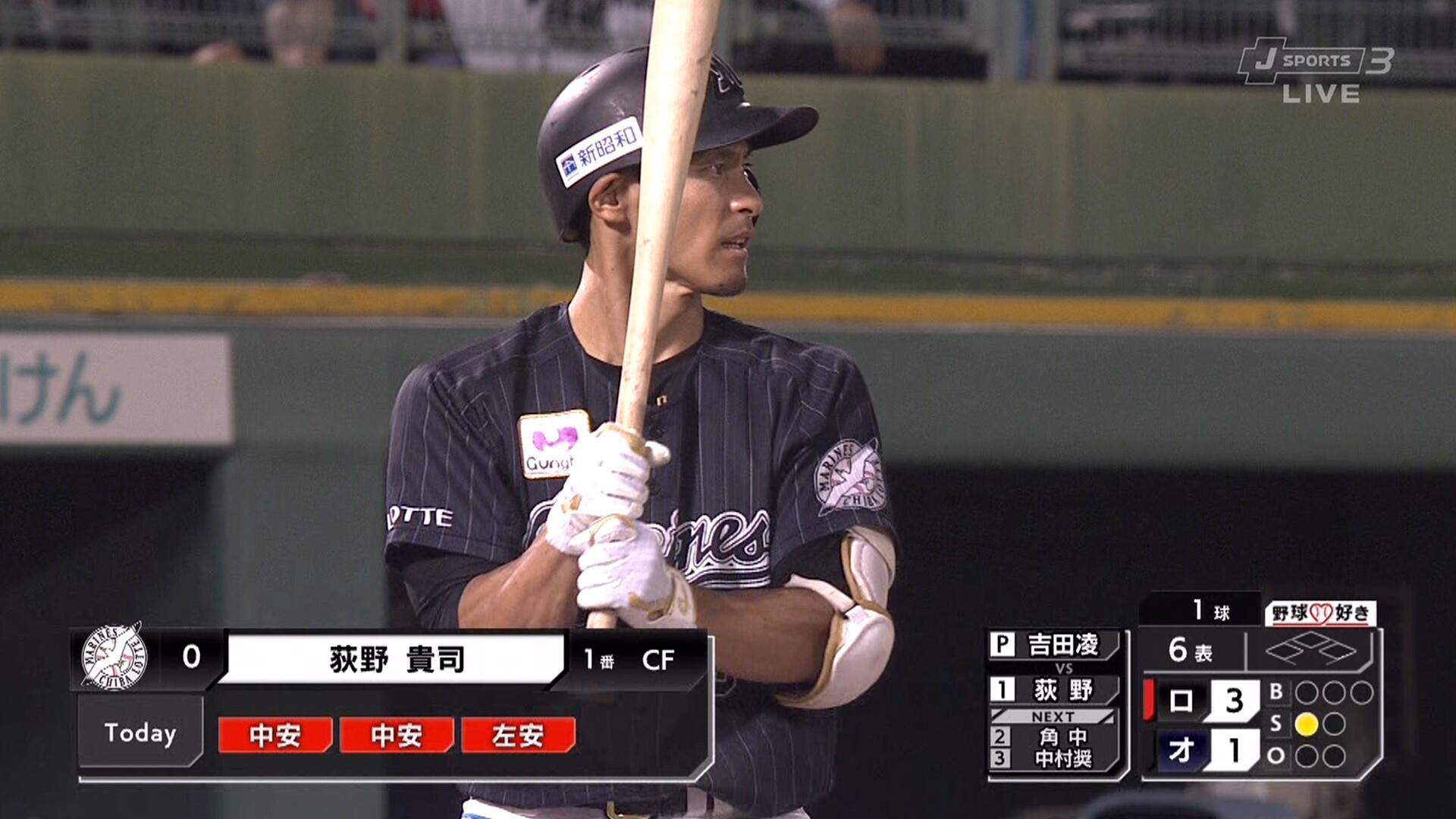荻野貴司(35) なんと今日まで全試合出場