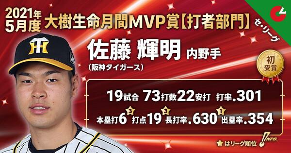 佐藤輝明が月間MVP! スアレスとマルティネスも初受賞