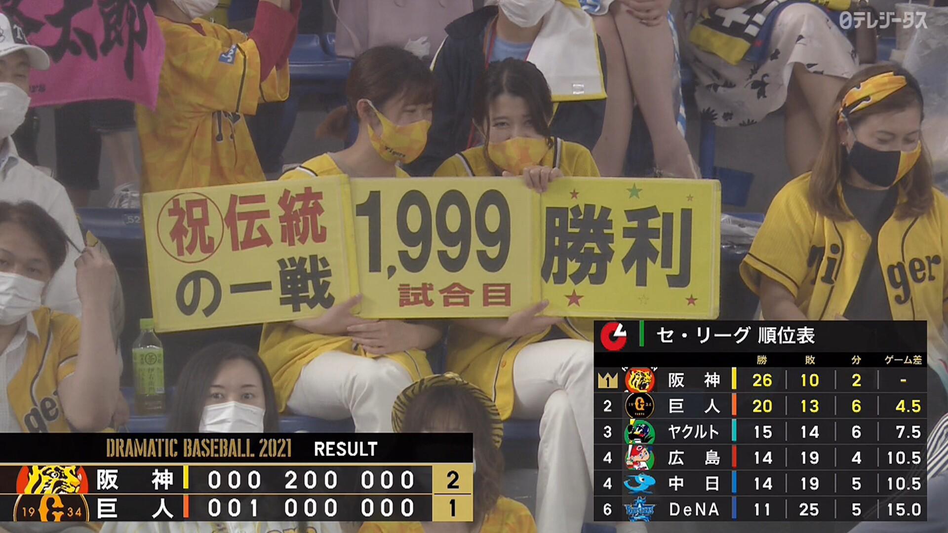 阪神、貯金16! 巨人と4.5ゲーム差で負け無しの土日へ