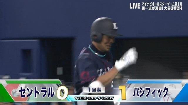 オールスター2017 西武・秋山が先頭打者ホームラン!