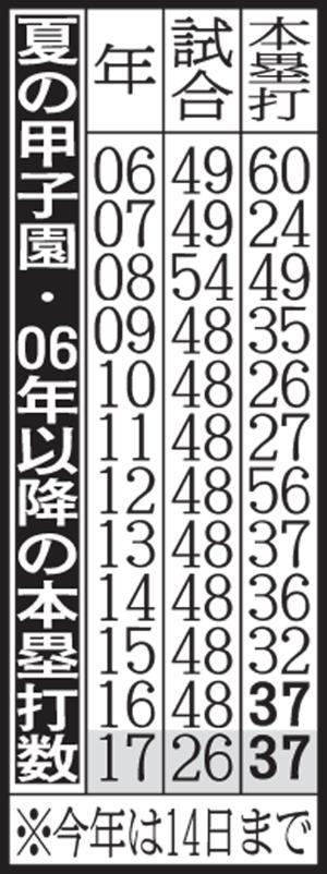 bb-11hr37-ty170815-w300_0