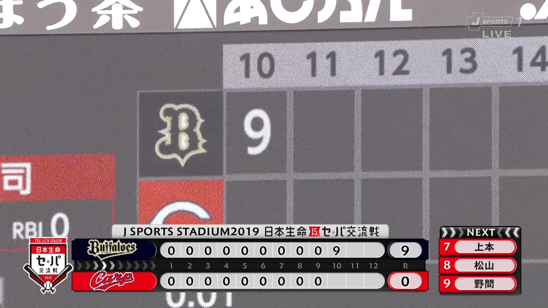【三塁打祭り】 オリックス、延長10回2アウトから9得点! 今季初の3タテ&日曜日初勝利