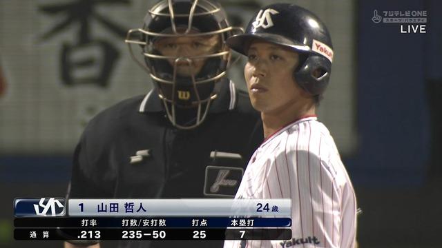 【衝撃】 山田哲人さん、打率ランキングで遂に最下位転落